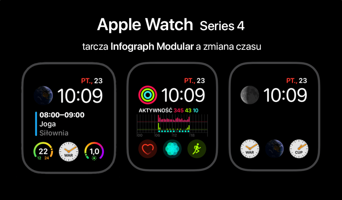 Tarcza Infograph Modular na Apple Watch Series 4 a zmiana czasu!