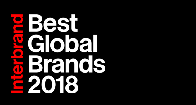 Best Global Brands 2018 – Interbrand (header)