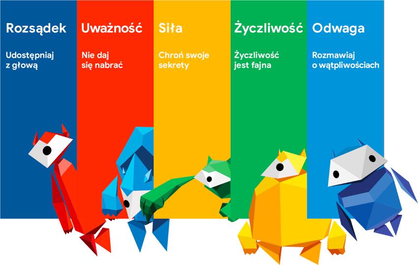 Google i Fundacja Szkoła z Klasą przeszkolą nauczycieli w całej Polsce
