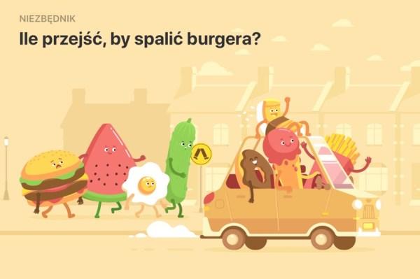 """""""Movesum"""" powie Ci ile musisz przejść, żeby spalić burgera!"""