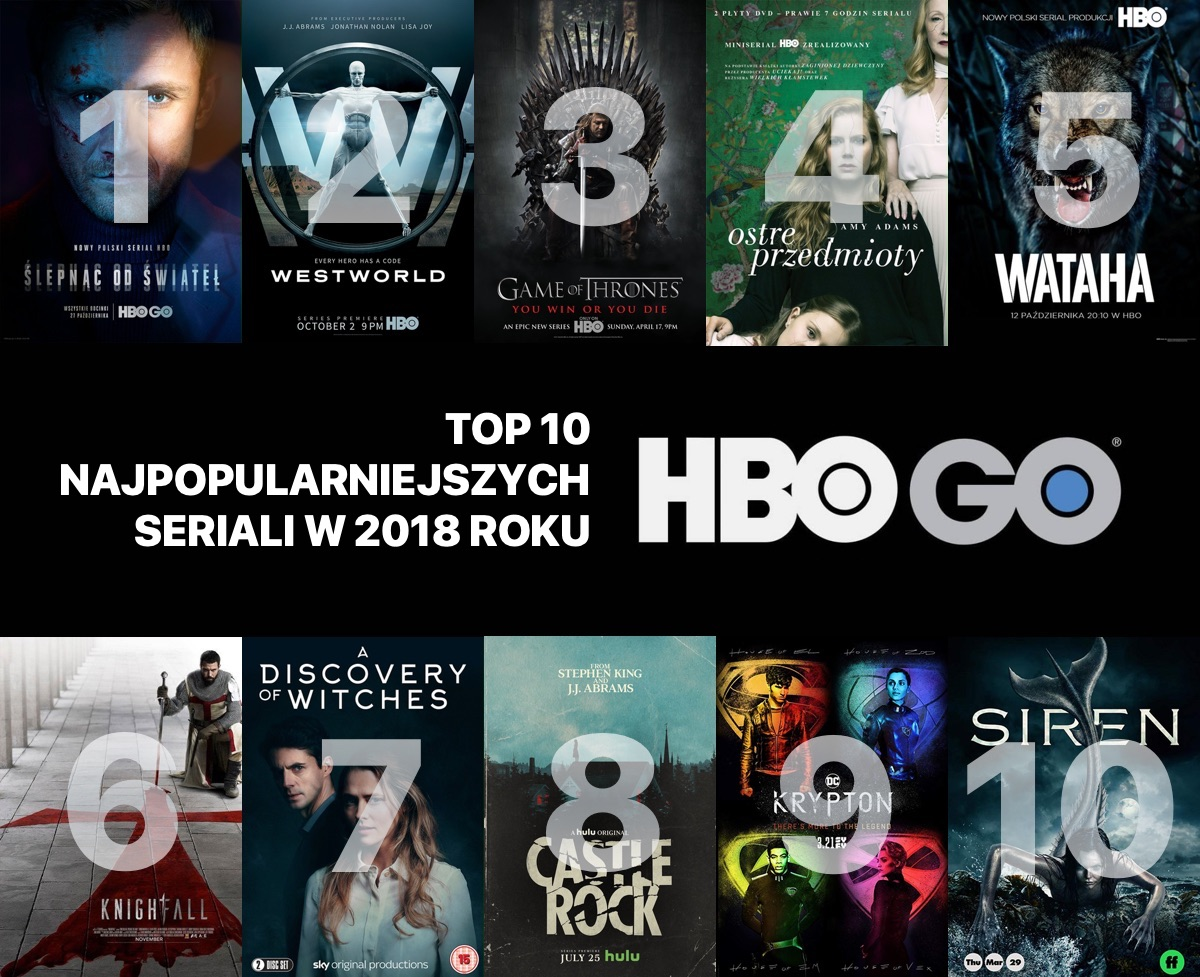 seriale 2018 hbo