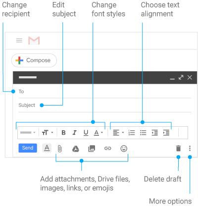 Tworzenie nowej wiadomości e-mail.