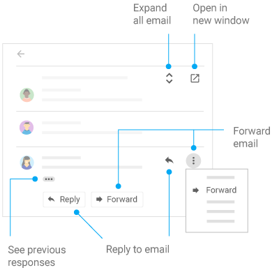 Wysyłanie i czytanie e-maili w Gmailu.