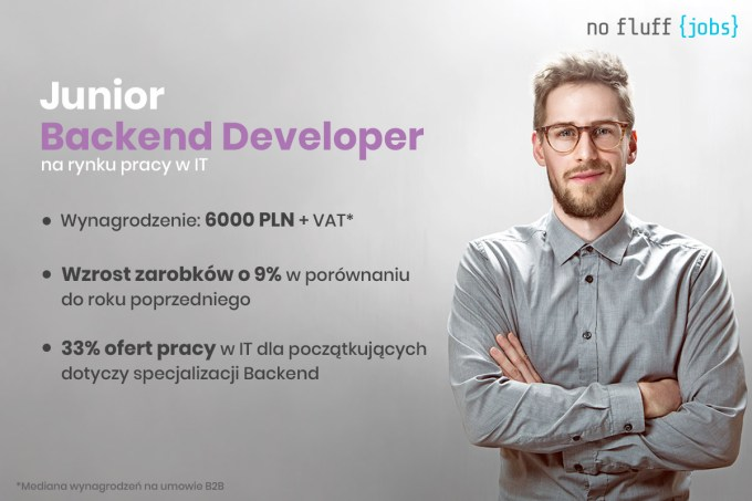 Junior Backend Developer