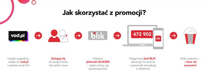 Jak skorzystać z promocji BLIK na VOD.pl?