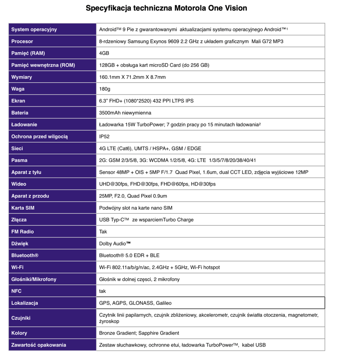 Specyfikacja techniczna: Motorola One Vision
