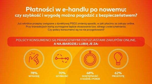 Biometria stanie się nowym standardem potwierdzania tożsamości w płatnościach