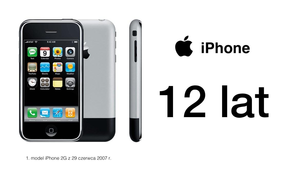 iPhone ma już 12 lat (29 czerwca 2007 r.)