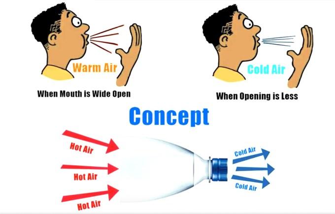 Jak działa chłodzenie poprzez rozprężenie powietrza?