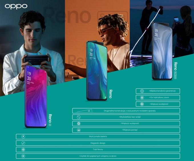 Seria Reno smartfonów Oppo