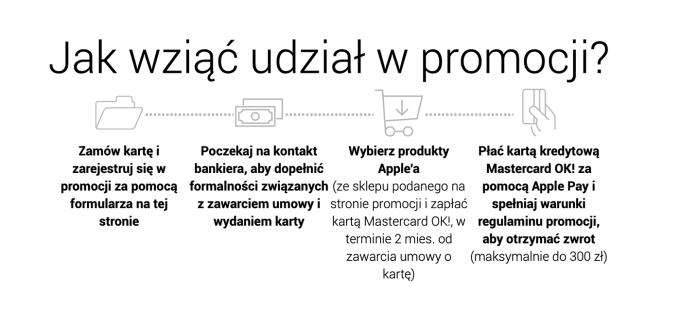 Instrukcja, jak wziąć udział w promocji na iPhone'y w Alior Banku