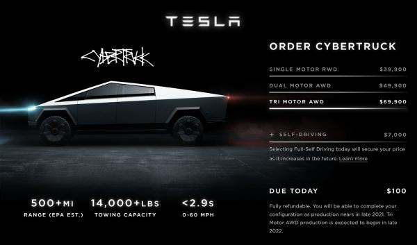 Tesla ma już ponad 146 tys. rezerwacji na Cybertrucka