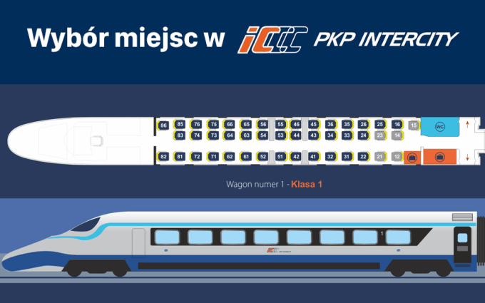 Wybór miejsc w PKP Intercity od 15 grudnia 2019 r.