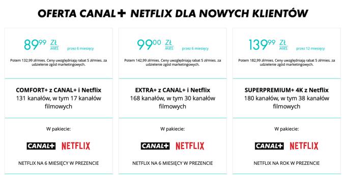 Ceny pakietów Canal+ i Netflix w jednym pakiecie dla nowych klientów