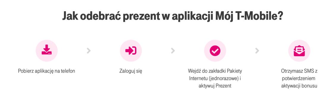 Jak odebrać prezent w aplikacji mobilnej T-Mobile?