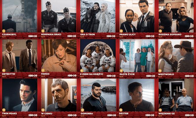 Najwyżej oceniane seriale HBO GO na IMDb w 2019 roku