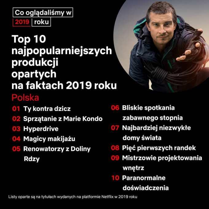 TOP 10 najpopularniejszych produkcji opartych na faktach (Netflix Polska 2019)