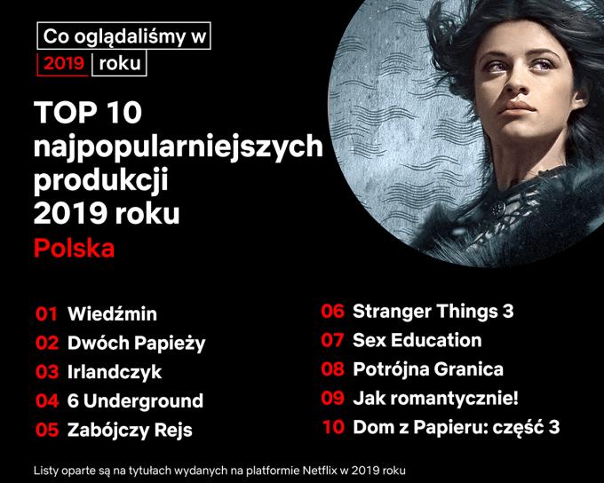 TOP 10 najpopularniejszych produkcji (Co Polacy najchętniej oglądali w 2019 roku w serwisie Netflix?)