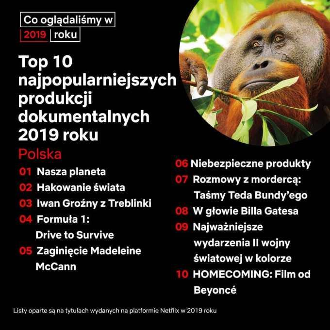 TOP 10 najpopularniejszych filmów i seriali dokumentalnych (Netflix Polska 2019)