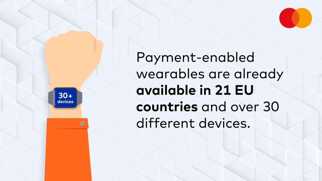 Płatności urządzeniami ubieralnymi dostępne są w 21 krajach UE za pomocą 30 różnymi urządzeniami.