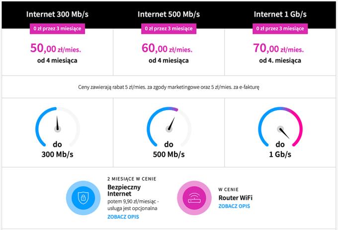 Netia: cennik internetu stacjonarnego (styczeń 2020)