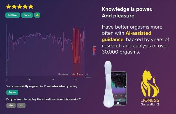CES 2020: Wibrator Lioness 2 doprowadzi do orgazmu dzięki AI
