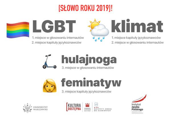 """""""LGBT"""" i """"klimat"""" wygrały w plebiscycie na Słowo Roku 2019"""