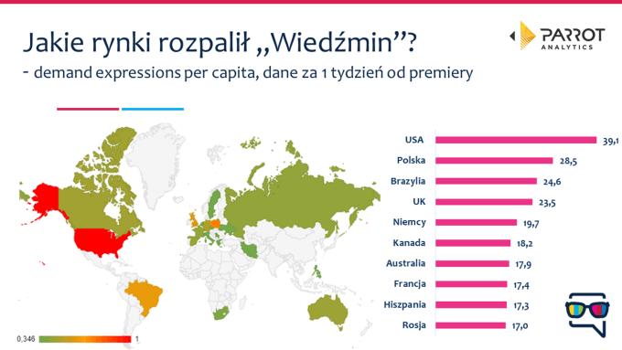 """Kraje, w których serial """"Wiedźmin"""" (2019) wzbudził największe zainteresowanie"""