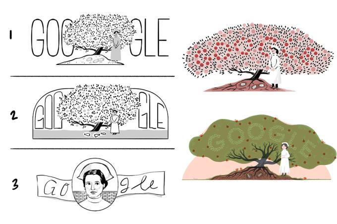 Szkice i wczesne koncepty Doodle'a z Ireną Sendlerową