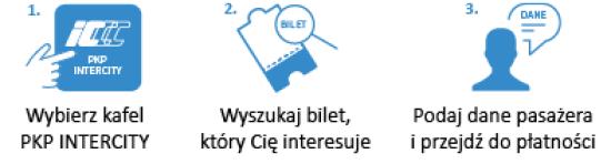 Instrukcja: Jak kupić bilet na PKP Intercity w aplikacji Skycash?