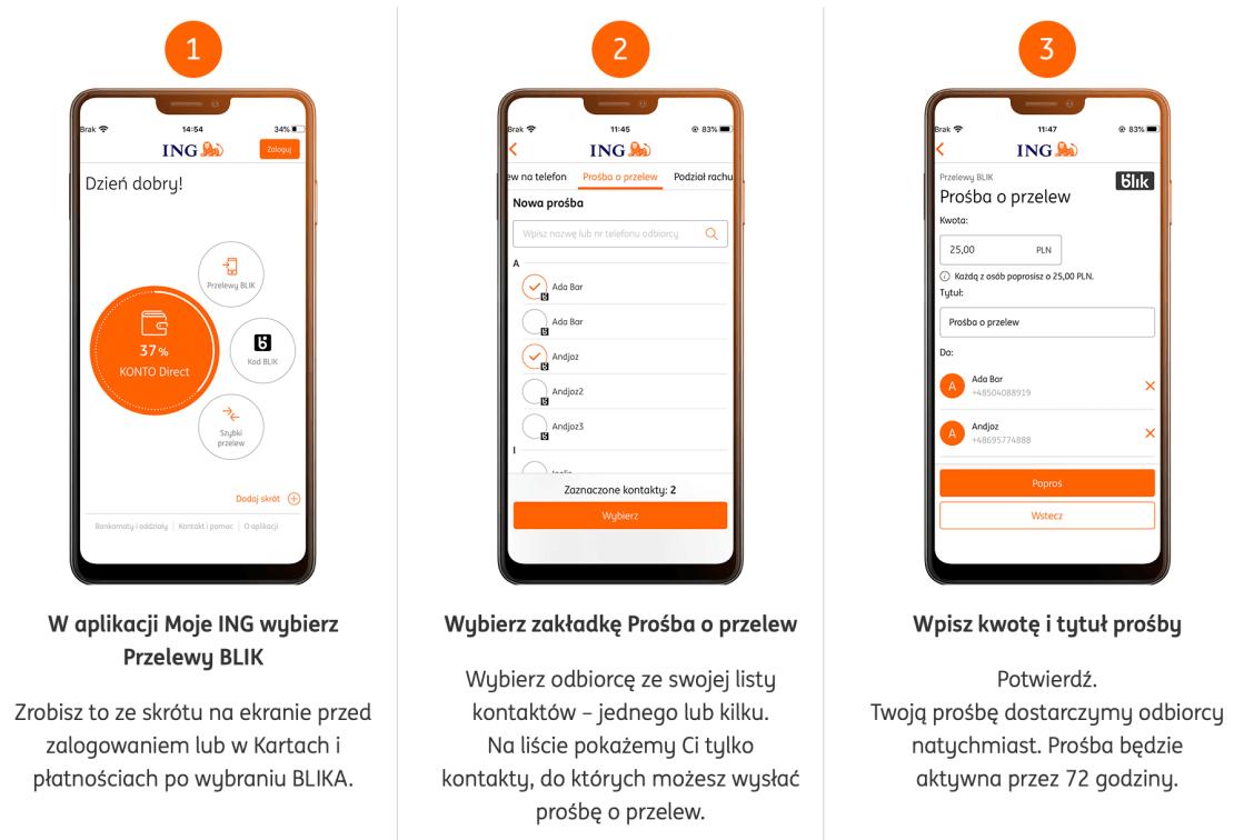 """""""Prośba o przelew"""" w aplikacji Moje ING mobile"""