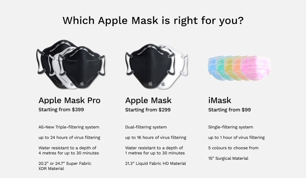 Porównanie masek Apple'a (Mask Pro, Mask oraz iMask)