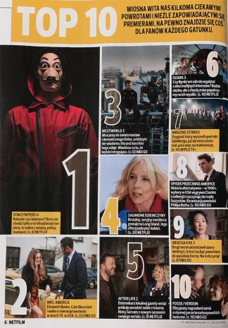 TOP 10 tytułów marca i kwietnia 2020 roku (Netfilm)