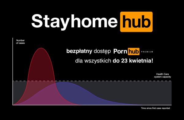 Darmowy dostęp Pornhub Premium dla wszystkich do 23 kwietnia
