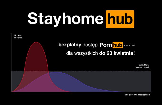 StayHomeHub - pomóż w zatrzymaniu epidemii koronawirusa z darmowym dostępem Pornhub Premium