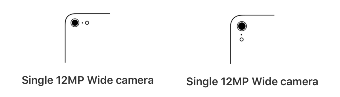 kamera 12 MP w obu smartfonach