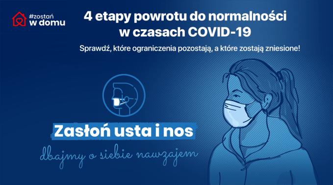 4 etapy powrotu do normalności w czasach #COVID19
