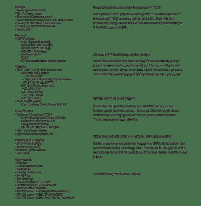 Pełna specyfikacja Redmi Note 9S