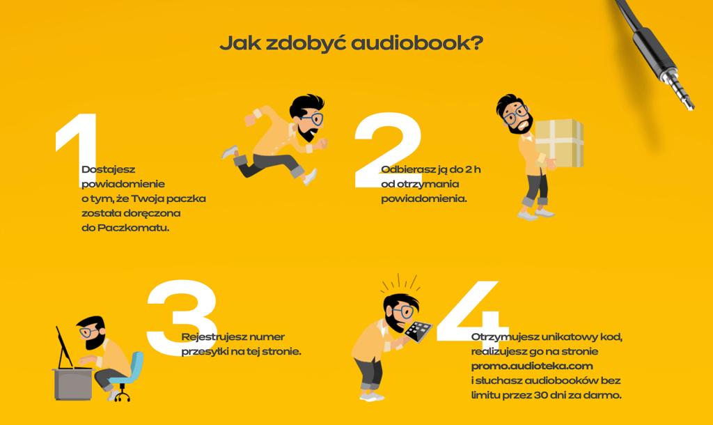 Jak zdobyć audiobook?