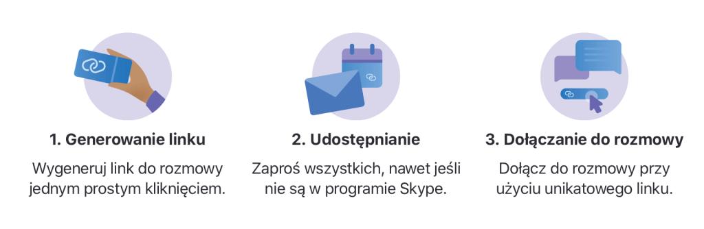 Tworzenie wideokonferencji po linku w Skypie