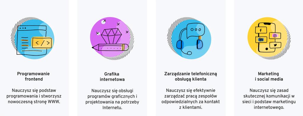 #NowyStart - lista kursów.