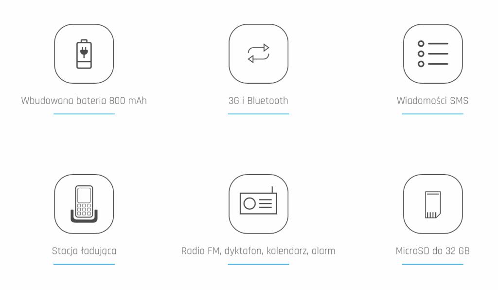 Funkcje SOHO Line H31 od myPhone