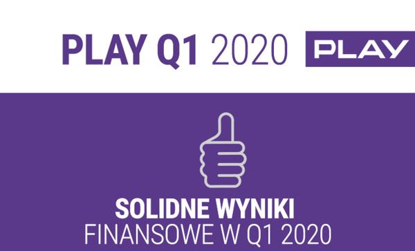 Wyniki Play za 1. kwartał 2020 roku