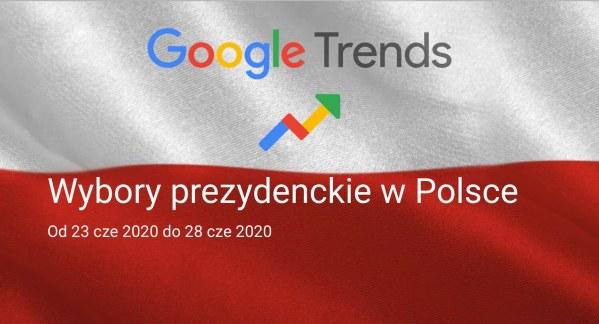 W Trendach Google'a zdecydowanie wygrywa Trzaskowski