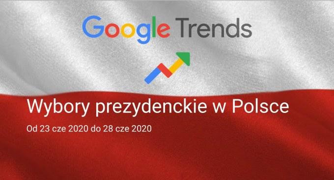 Google Trends – Wybory prezydenckie w Polsce 2020