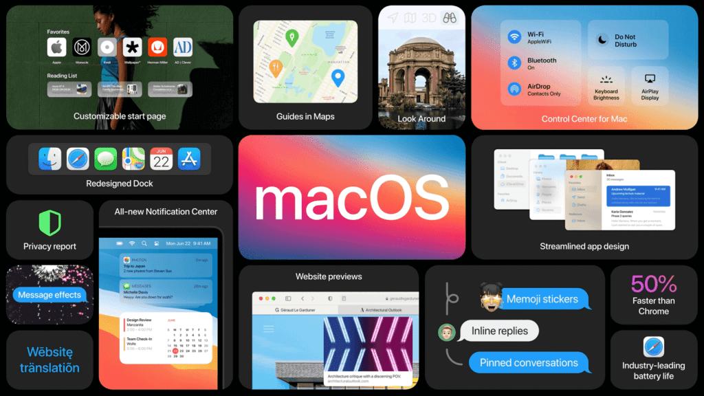 Najważniejsze funkcje w macOS Big Sur