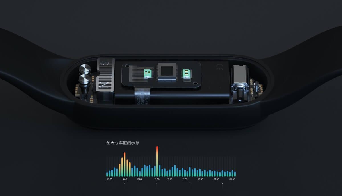 Odkryty sensor i styki ładowania w Xiaomi Mi Band 5