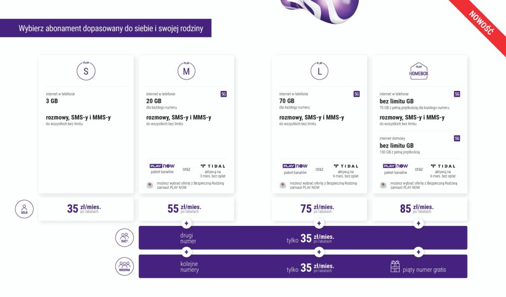 Nowa oferta w Play (czerwiec 2020) - cennik