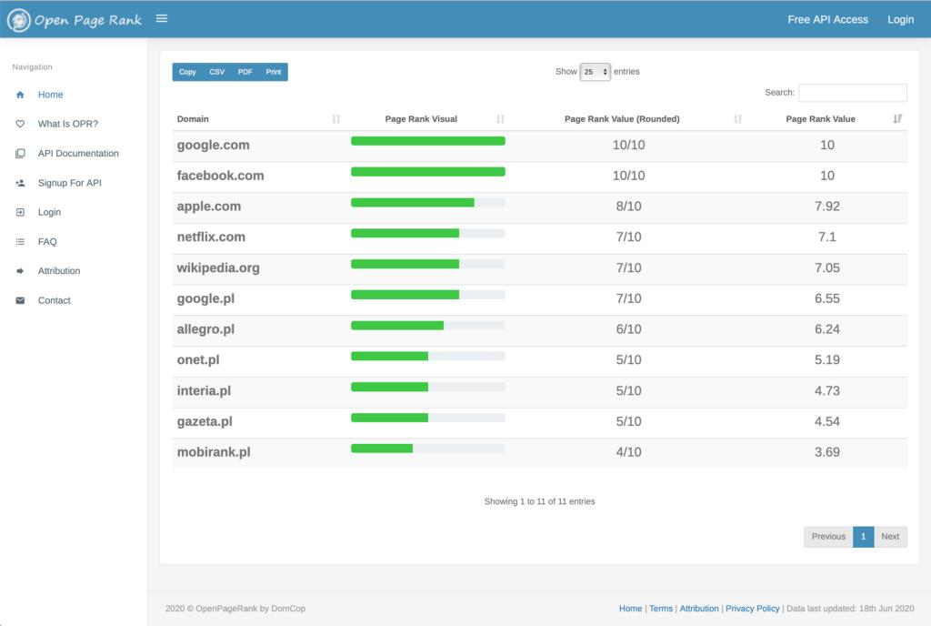 Przykładowe wartości Open PageRank (OPR) stron WWW z czerwca 2020 r.