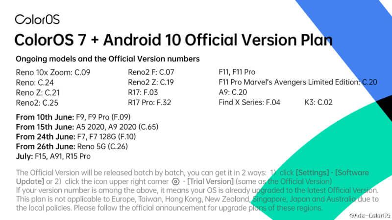 OPPO ColorOS 7 – oficjalny plan aktualizacji systemu na czerwiec, lipiec, sierpień 2020 r.